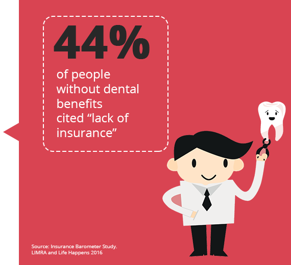Health & Dental Insurance